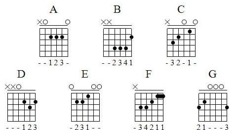 start-playing-guitar-for-beginners.w654